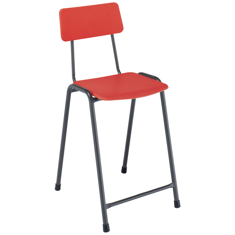 Remploy Mx05 Classic School Craft Amp Lab Stool Backrest